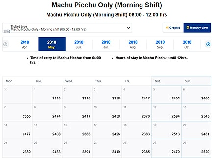 Availability Machu Picchu Tickets