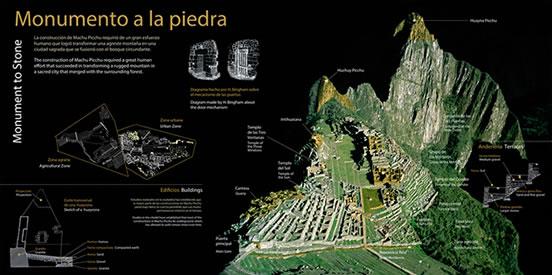map machu picchu
