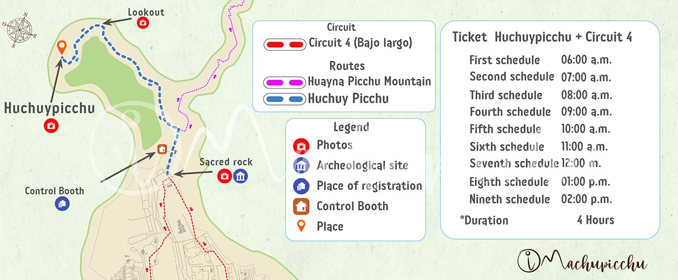 Map to get to Huchuy Picchu