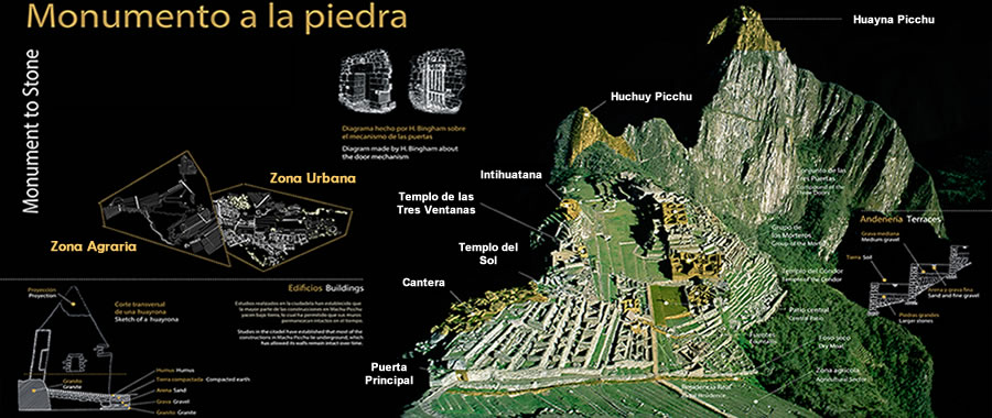 Inka - Schritte